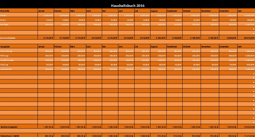 Haushaltsbuch Vorlage, Muster, Beispiel für Excel kostenlos downloaden