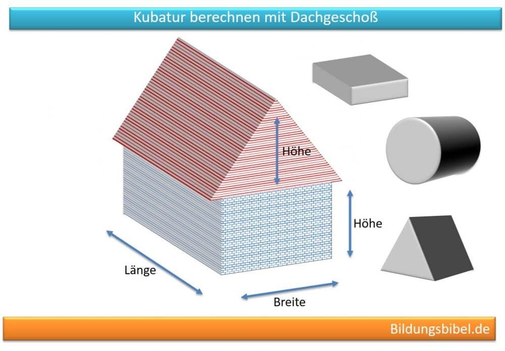Die Kubatur berechnen mit Formel, Beispiele, Definition, auch das Dachgeschoss, Wohnflächenberechnung sowie Kubaturberechnung