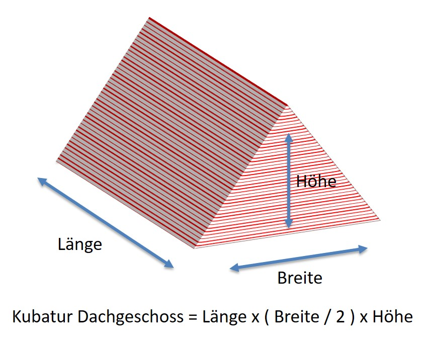 Kubatur Dachgeschoss berechnen Formel
